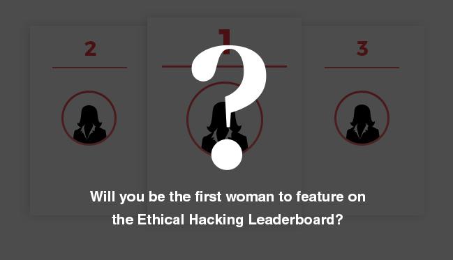 Ethical HackingLeaderboard